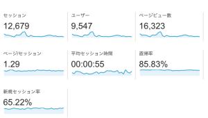 スクリーンショット 2015-12-12 14.36.02