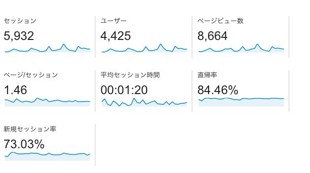 スクリーンショット 2015-11-23 12.39.29